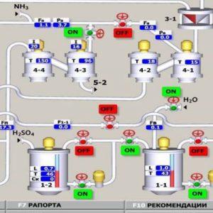 Інтелектуальна автоматизована система керування виробництвом складних мінеральних добрив